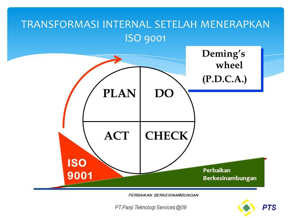 Deming's wheel (P.D.C.A.) Deming's wheel (P.D.C.A.) ISO 9001 PLANDO ACTCHECK Perbaikan Berkesinambungan TRANSFORMASI INTERNAL SETELAH MENERAPKAN ISO 9