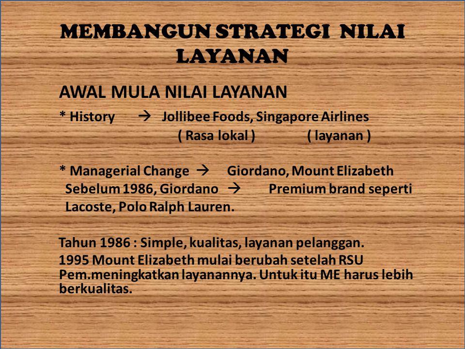 MEMBANGUN STRATEGI NILAI LAYANAN AWAL MULA NILAI LAYANAN * History  Jollibee Foods, Singapore Airlines ( Rasa lokal )( layanan ) * Managerial Change