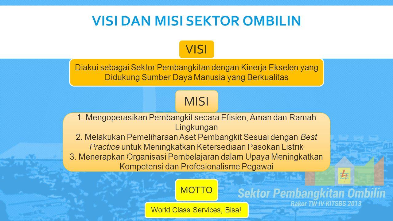 VISI DAN MISI SEKTOR OMBILIN VISI Diakui sebagai Sektor Pembangkitan dengan Kinerja Ekselen yang Didukung Sumber Daya Manusia yang Berkualitas MISI 1.
