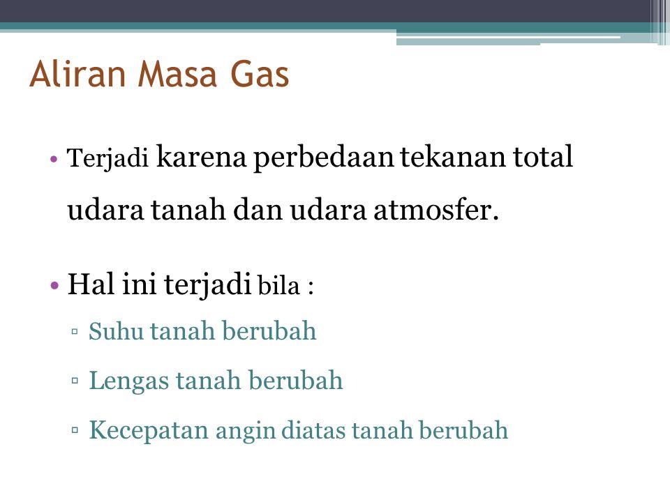 Aliran Masa Gas •Terjadi karena perbedaan tekanan total udara tanah dan udara atmosfer. •Hal ini terjadi bila : ▫Suhu tanah berubah ▫Lengas tanah beru