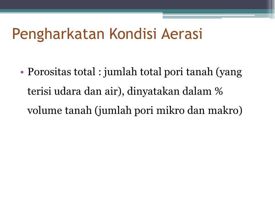 Pengharkatan Kondisi Aerasi •Porositas total : jumlah total pori tanah (yang terisi udara dan air), dinyatakan dalam % volume tanah (jumlah pori mikro