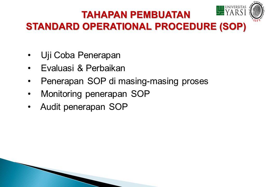 • • Uji Coba Penerapan • • Evaluasi & Perbaikan • • Penerapan SOP di masing-masing proses • • Monitoring penerapan SOP • • Audit penerapan SOP TAHAPAN
