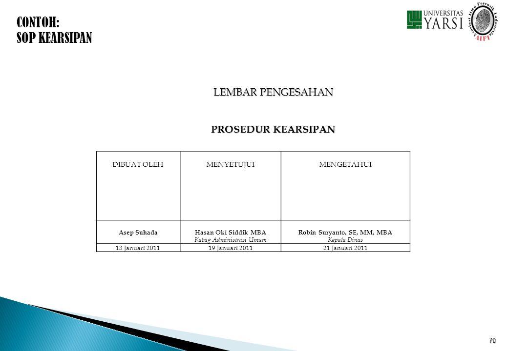 DIBUAT OLEH MENYETUJUI MENGETAHUI Asep Suhada Hasan Oki Siddik MBA Kabag Administrasi Umum Robin Suryanto, SE, MM, MBA Kepala Dinas 13 Januari 201119