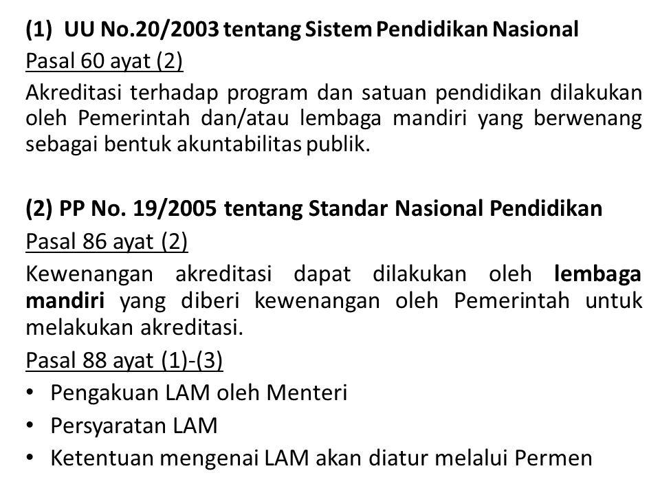 (1)UU No.20/2003 tentang Sistem Pendidikan Nasional Pasal 60 ayat (2) Akreditasi terhadap program dan satuan pendidikan dilakukan oleh Pemerintah dan/