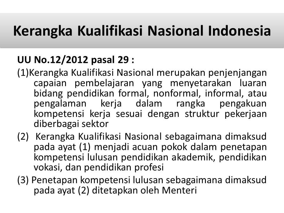 Kerangka Kualifikasi Nasional Indonesia UU No.12/2012 pasal 29 : (1)Kerangka Kualifikasi Nasional merupakan penjenjangan capaian pembelajaran yang men