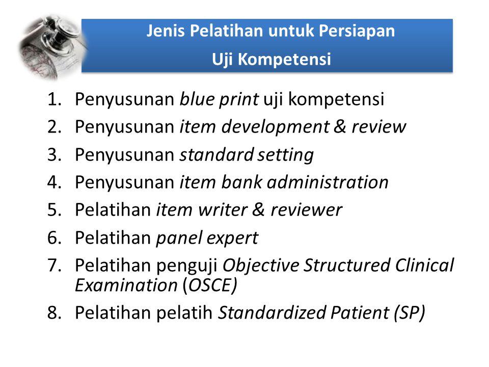 Jenis Pelatihan untuk Persiapan Uji Kompetensi Jenis Pelatihan untuk Persiapan Uji Kompetensi 1.Penyusunan blue print uji kompetensi 2.Penyusunan item