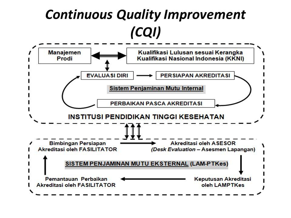 Tujuan Pengembangan LAM-PSKes & LPUK Pengembangan dan pelaksanaan sistem penjaminan mutu kesehatan yang lebih akuntabel dan transparan Peningkatan kapasitas dan keterlibatan secara positif dan proaktif dari berbagai pemangku kepentingan profesi kesehatan dalam sistem penjaminan mutu dan regenerasi profesi yang sehat dan berkualitas Peningkatan pengakuan global pada mutu pendidikan tinggi kesehatan dan kompetensi tenaga kesehatan Indonesia 1 1 2 2 3 3 LAM PSKes : Lembaga Akreditasi Mandiri Program Studi Kesehatan LPUK : Lembaga Pengembangan Uji Kompetensi
