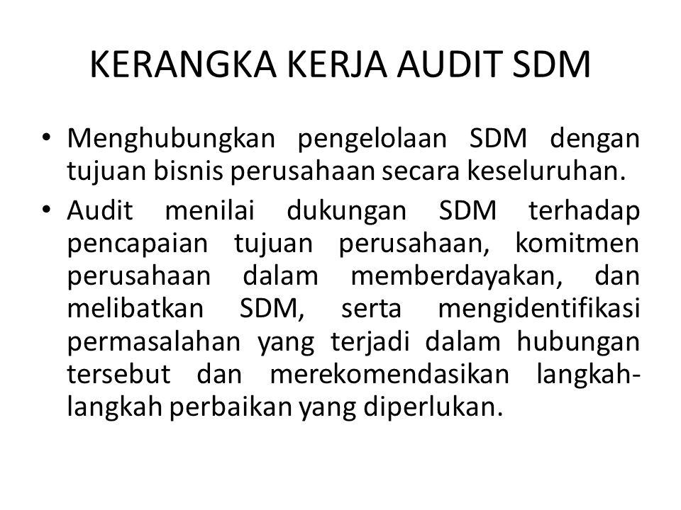 KERANGKA KERJA AUDIT SDM • Menghubungkan pengelolaan SDM dengan tujuan bisnis perusahaan secara keseluruhan.