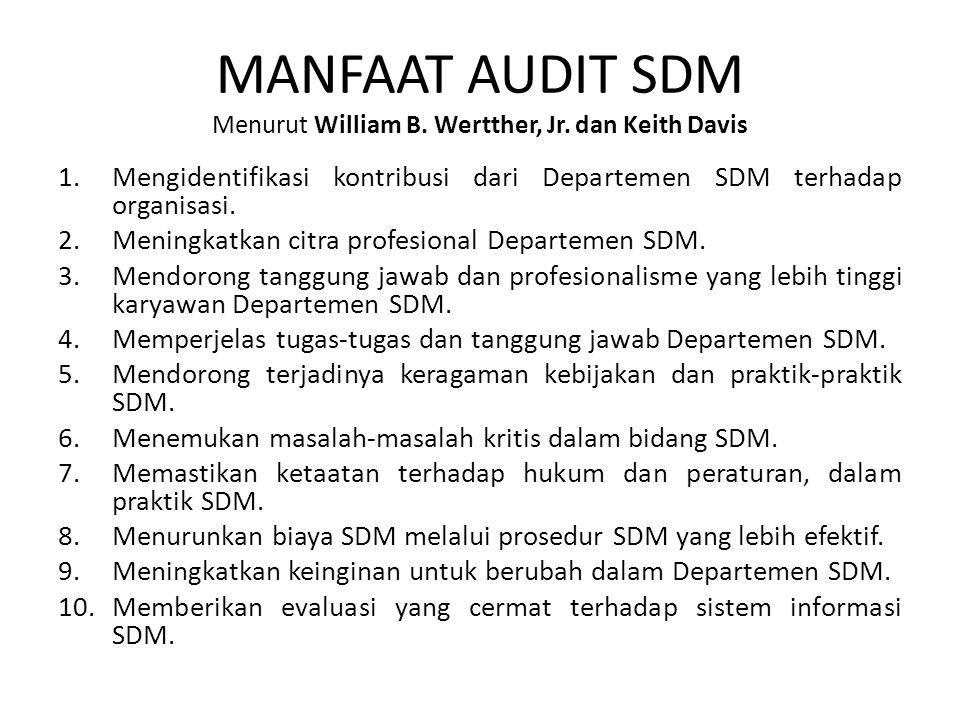 MANFAAT AUDIT SDM Menurut William B.Wertther, Jr.