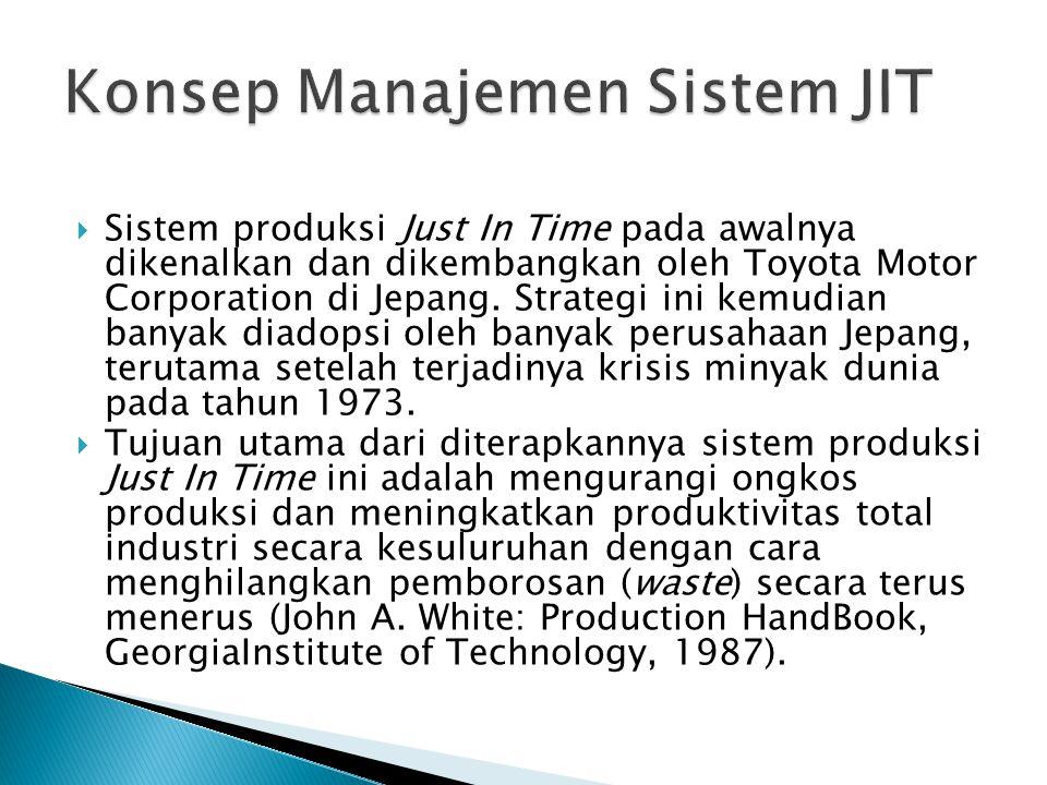  Sistem produksi Just In Time pada awalnya dikenalkan dan dikembangkan oleh Toyota Motor Corporation di Jepang.
