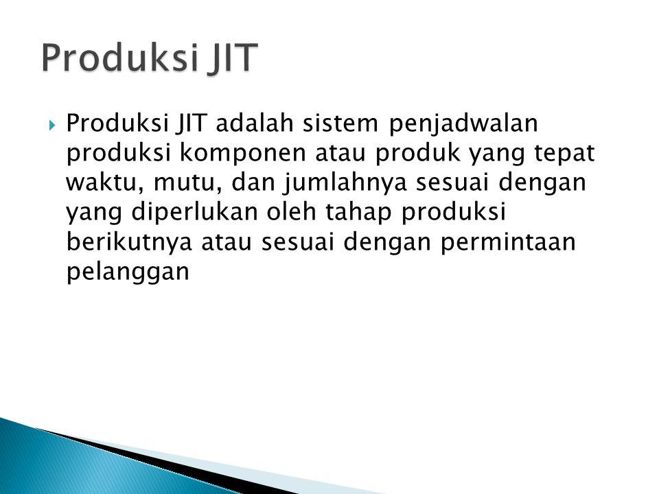  Produksi JIT adalah sistem penjadwalan produksi komponen atau produk yang tepat waktu, mutu, dan jumlahnya sesuai dengan yang diperlukan oleh tahap produksi berikutnya atau sesuai dengan permintaan pelanggan