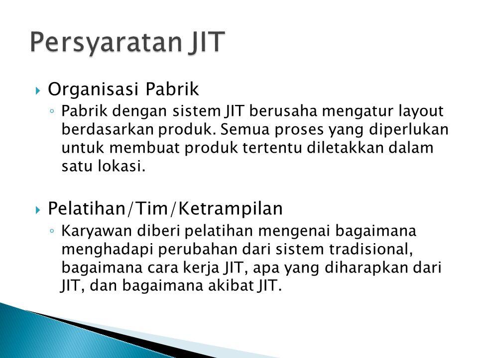 Organisasi Pabrik ◦ Pabrik dengan sistem JIT berusaha mengatur layout berdasarkan produk.
