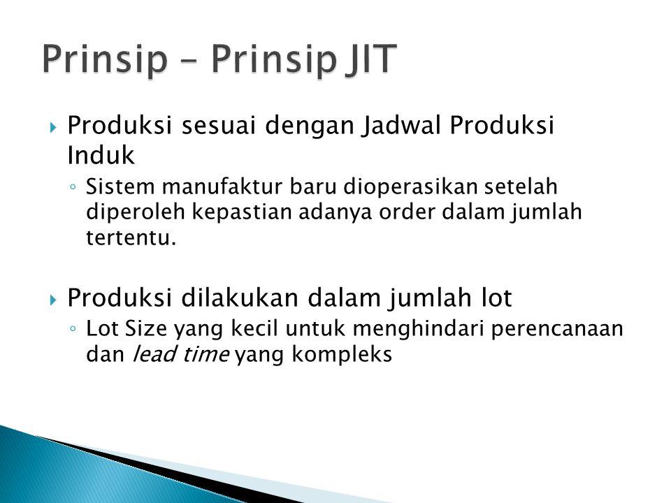  Produksi sesuai dengan Jadwal Produksi Induk ◦ Sistem manufaktur baru dioperasikan setelah diperoleh kepastian adanya order dalam jumlah tertentu.