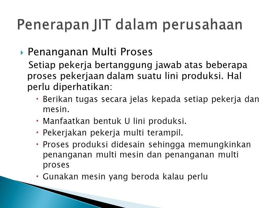  Penanganan Multi Proses Setiap pekerja bertanggung jawab atas beberapa proses pekerjaan dalam suatu lini produksi.