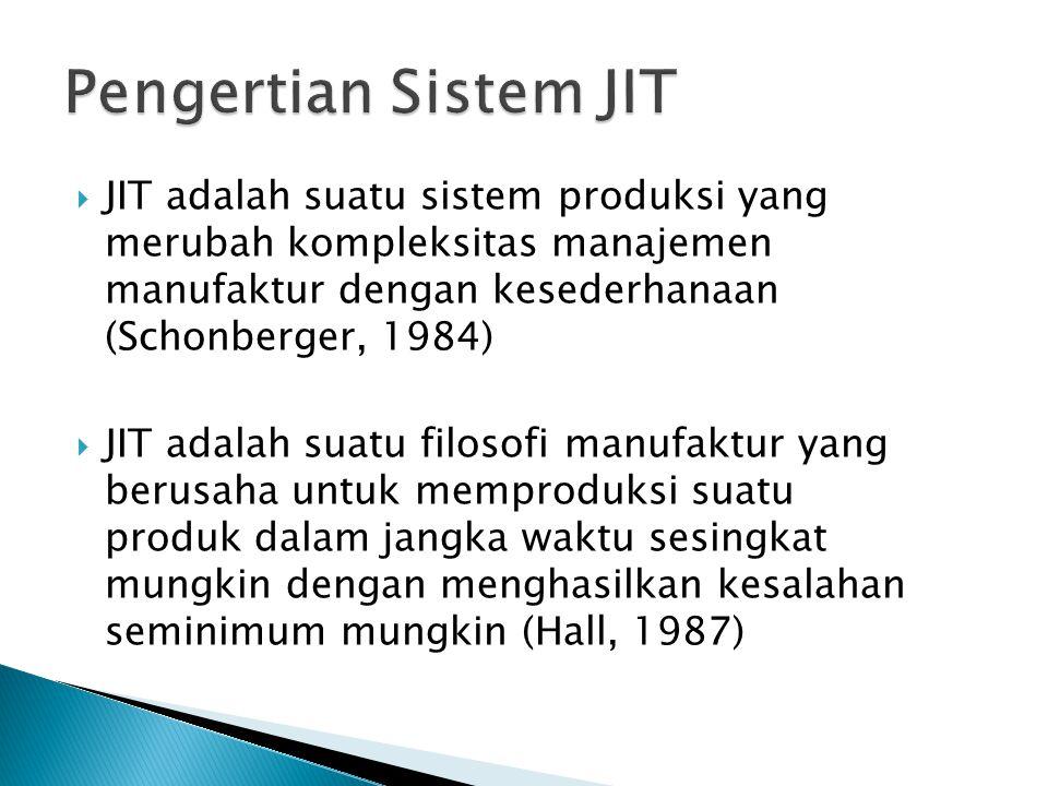  JIT adalah suatu sistem produksi yang merubah kompleksitas manajemen manufaktur dengan kesederhanaan (Schonberger, 1984)  JIT adalah suatu filosofi manufaktur yang berusaha untuk memproduksi suatu produk dalam jangka waktu sesingkat mungkin dengan menghasilkan kesalahan seminimum mungkin (Hall, 1987)