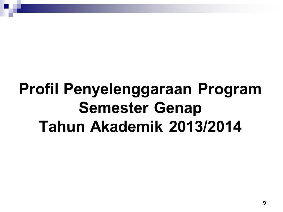 9 Profil Penyelenggaraan Program Semester Genap Tahun Akademik 2013/2014