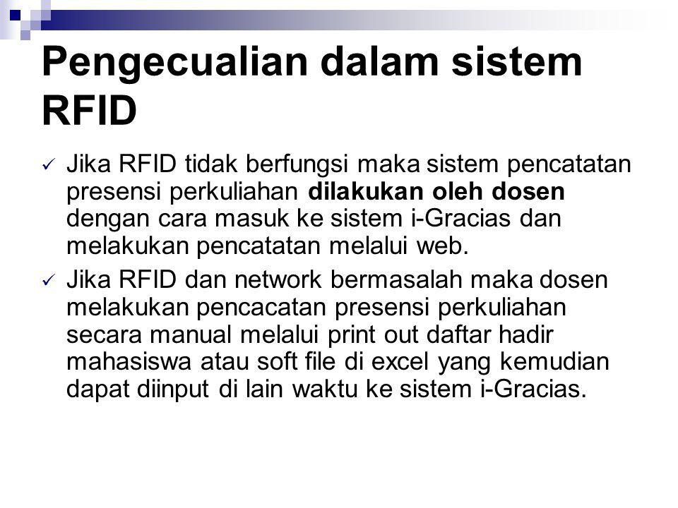 Pengecualian dalam sistem RFID  Jika RFID tidak berfungsi maka sistem pencatatan presensi perkuliahan dilakukan oleh dosen dengan cara masuk ke siste