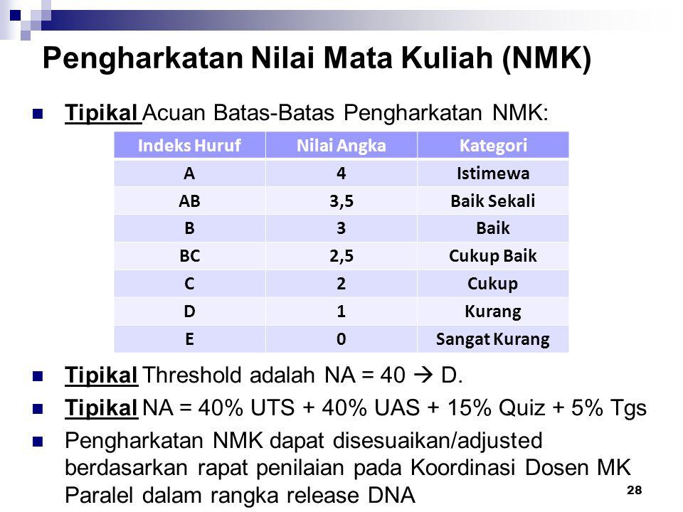 28 Pengharkatan Nilai Mata Kuliah (NMK)  Tipikal Acuan Batas-Batas Pengharkatan NMK:  Tipikal Threshold adalah NA = 40  D.  Tipikal NA = 40% UTS +