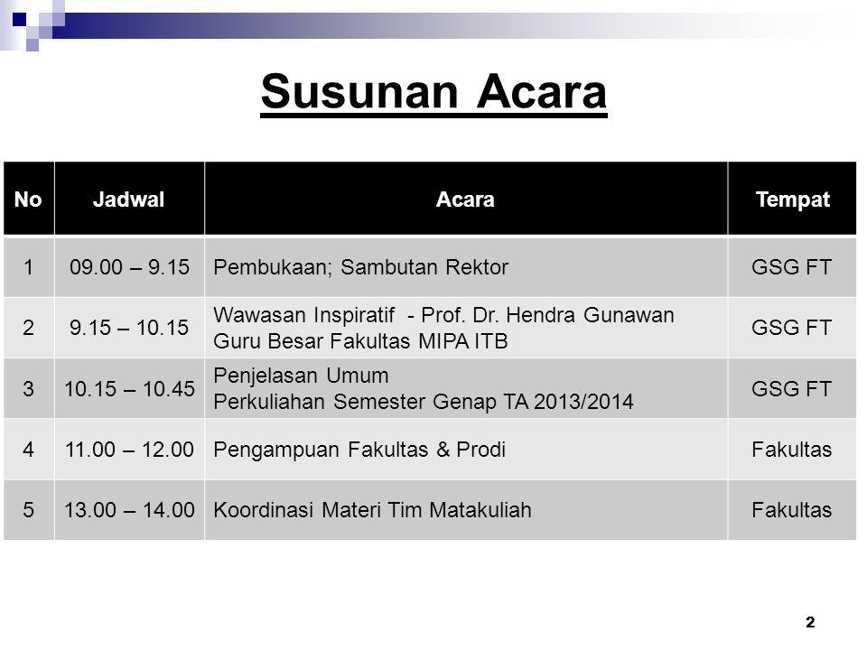 3 Agenda Penjelasan Umum 1.Evaluasi Semester Ganjil TA 2013/2014 2.
