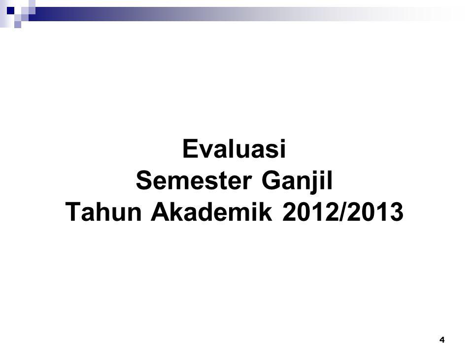 4 Evaluasi Semester Ganjil Tahun Akademik 2012/2013