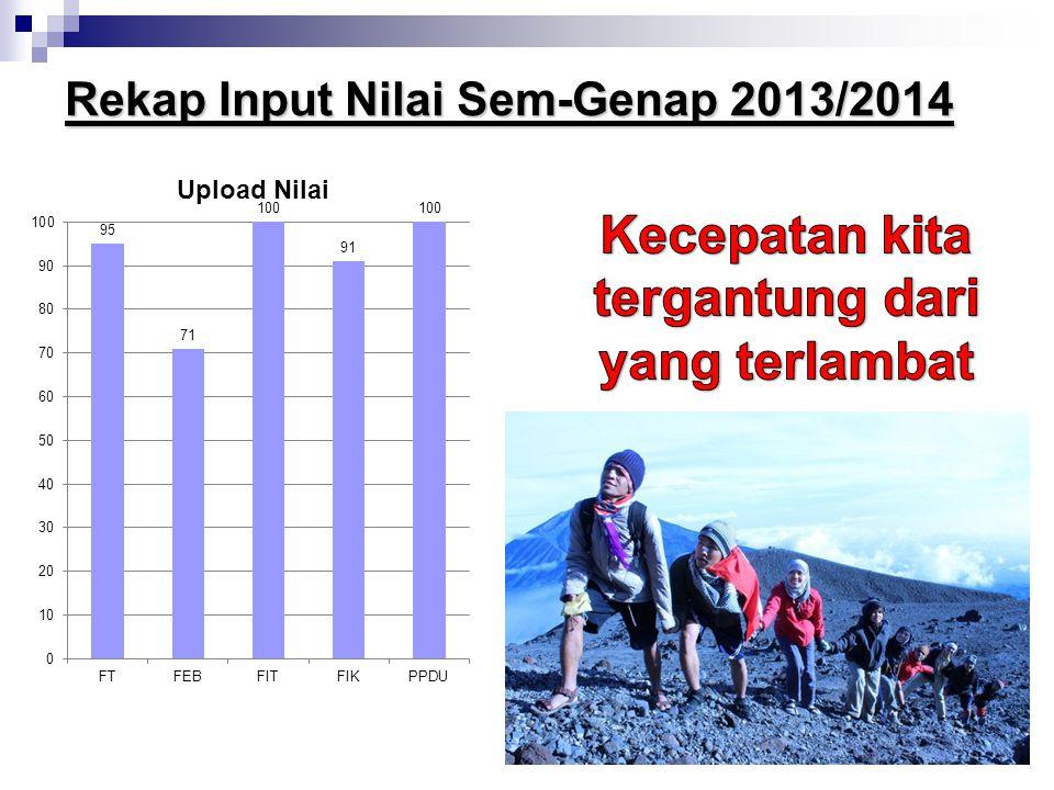 5 Rekap Input Nilai Sem-Genap 2013/2014