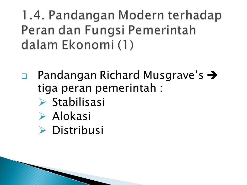  Pandangan Richard Musgrave's  tiga peran pemerintah :  Stabilisasi  Alokasi  Distribusi