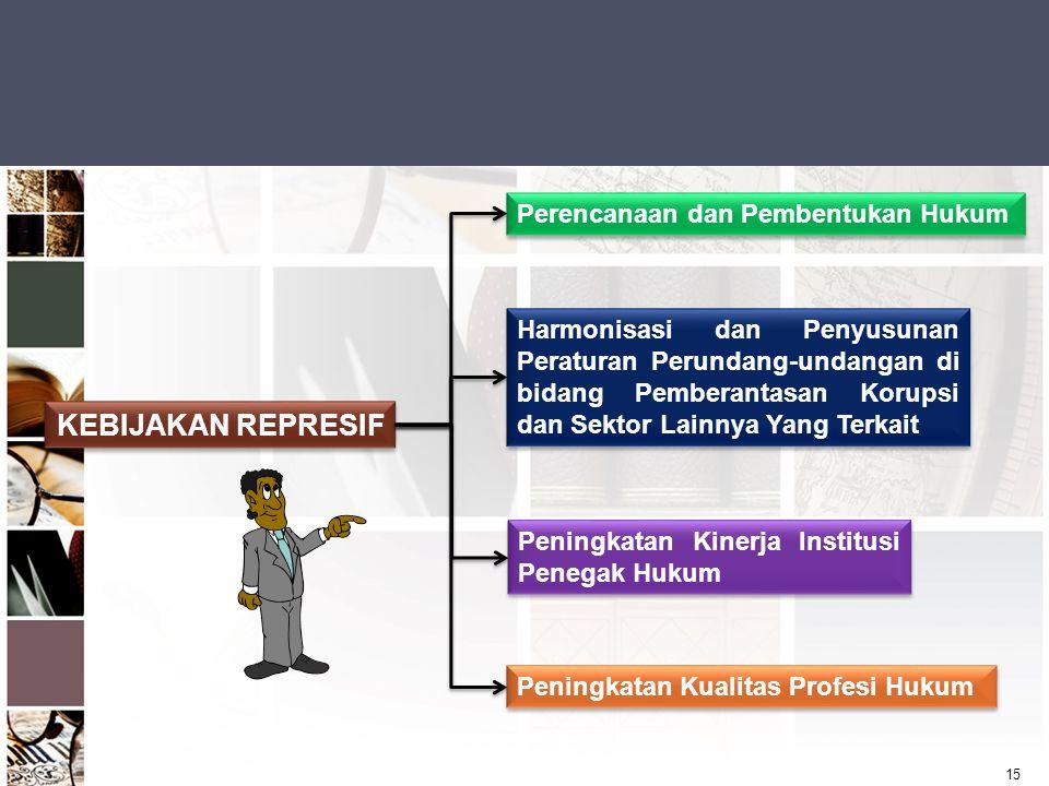 15 KEBIJAKAN REPRESIF Perencanaan dan Pembentukan Hukum Harmonisasi dan Penyusunan Peraturan Perundang-undangan di bidang Pemberantasan Korupsi dan Se