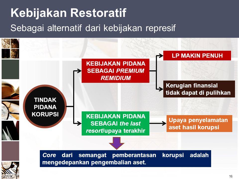 16 Kebijakan Restoratif Sebagai alternatif dari kebijakan represif TINDAK PIDANA KORUPSI KEBIJAKAN PIDANA SEBAGAI PREMIUM REMIDIUM LP MAKIN PENUH Keru