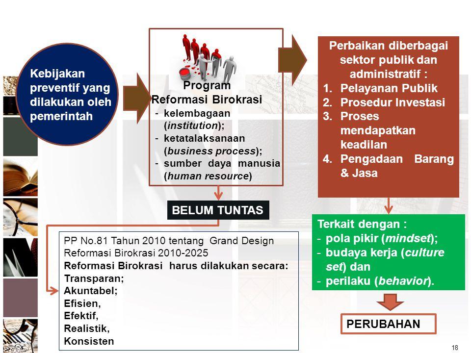 18 Kebijakan preventif yang dilakukan oleh pemerintah Program Reformasi Birokrasi Perbaikan diberbagai sektor publik dan administratif : 1.Pelayanan P