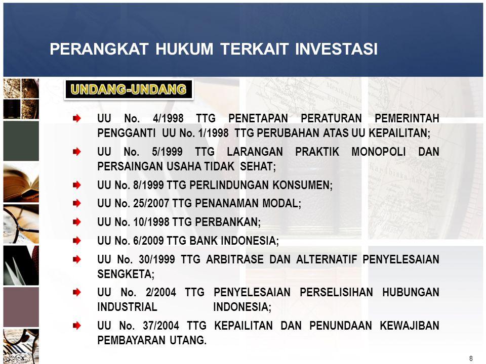 8 PERANGKAT HUKUM TERKAIT INVESTASI UU No. 4/1998 TTG PENETAPAN PERATURAN PEMERINTAH PENGGANTI UU No. 1/1998 TTG PERUBAHAN ATAS UU KEPAILITAN; UU No.