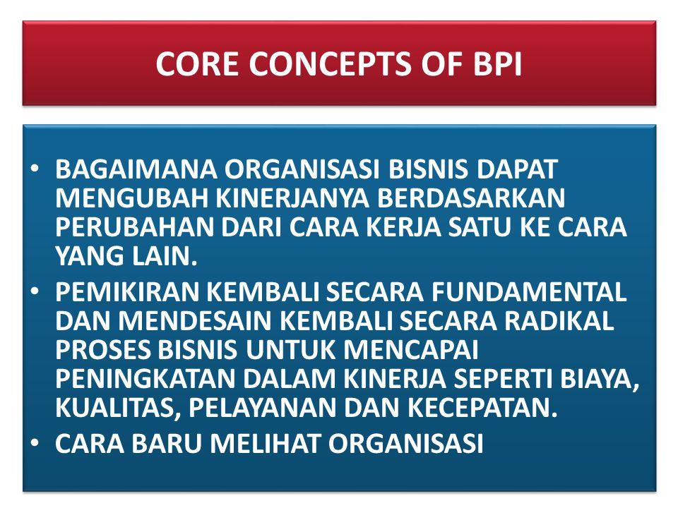 CORE CONCEPTS OF BPI • BAGAIMANA ORGANISASI BISNIS DAPAT MENGUBAH KINERJANYA BERDASARKAN PERUBAHAN DARI CARA KERJA SATU KE CARA YANG LAIN. • PEMIKIRAN