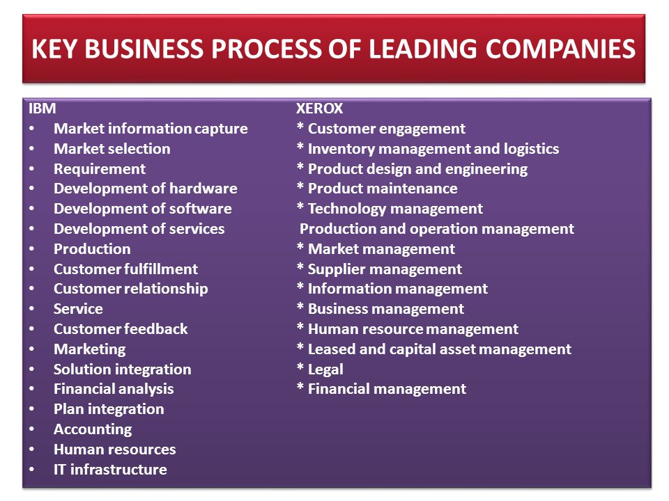 KEY BUSINESS PROCESS OF LEADING COMPANIES IBMXEROX • Market information capture* Customer engagement • Market selection* Inventory management and logistics • Requirement* Product design and engineering • Development of hardware* Product maintenance • Development of software* Technology management • Development of services Production and operation management • Production* Market management • Customer fulfillment* Supplier management • Customer relationship* Information management • Service* Business management • Customer feedback* Human resource management • Marketing* Leased and capital asset management • Solution integration* Legal • Financial analysis* Financial management • Plan integration • Accounting • Human resources • IT infrastructure IBMXEROX • Market information capture* Customer engagement • Market selection* Inventory management and logistics • Requirement* Product design and engineering • Development of hardware* Product maintenance • Development of software* Technology management • Development of services Production and operation management • Production* Market management • Customer fulfillment* Supplier management • Customer relationship* Information management • Service* Business management • Customer feedback* Human resource management • Marketing* Leased and capital asset management • Solution integration* Legal • Financial analysis* Financial management • Plan integration • Accounting • Human resources • IT infrastructure