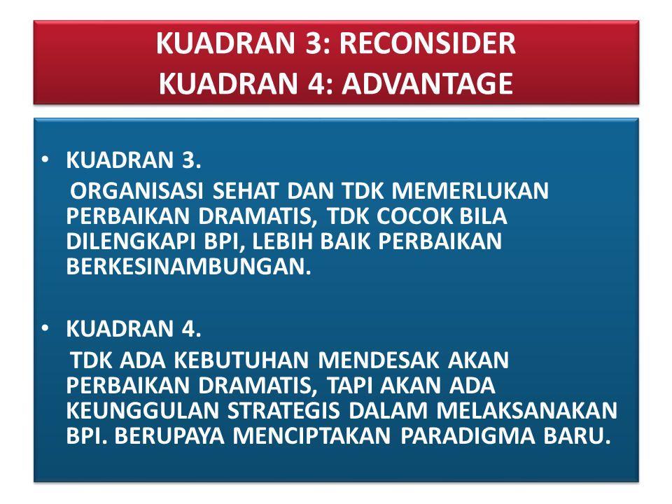 KUADRAN 3: RECONSIDER KUADRAN 4: ADVANTAGE • KUADRAN 3. ORGANISASI SEHAT DAN TDK MEMERLUKAN PERBAIKAN DRAMATIS, TDK COCOK BILA DILENGKAPI BPI, LEBIH B