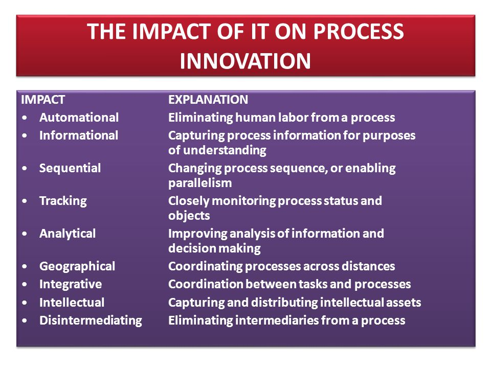 THE IMPACT OF IT ON PROCESS INNOVATION IMPACTEXPLANATION •AutomationalEliminating human labor from a process •InformationalCapturing process information for purposes of understanding •SequentialChanging process sequence, or enabling parallelism •TrackingClosely monitoring process status and objects •AnalyticalImproving analysis of information and decision making •GeographicalCoordinating processes across distances •IntegrativeCoordination between tasks and processes •IntellectualCapturing and distributing intellectual assets •DisintermediatingEliminating intermediaries from a process IMPACTEXPLANATION •AutomationalEliminating human labor from a process •InformationalCapturing process information for purposes of understanding •SequentialChanging process sequence, or enabling parallelism •TrackingClosely monitoring process status and objects •AnalyticalImproving analysis of information and decision making •GeographicalCoordinating processes across distances •IntegrativeCoordination between tasks and processes •IntellectualCapturing and distributing intellectual assets •DisintermediatingEliminating intermediaries from a process