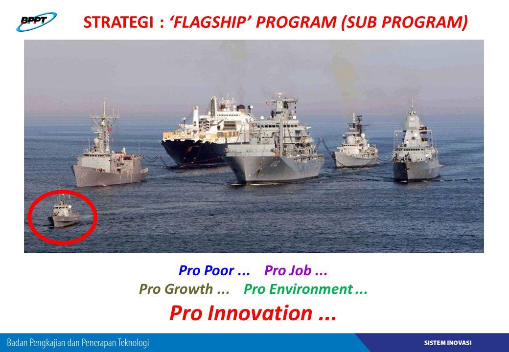 STRATEGI : 'FLAGSHIP' PROGRAM (SUB PROGRAM) Pro Poor... Pro Job... Pro Growth... Pro Environment... Pro Innovation...