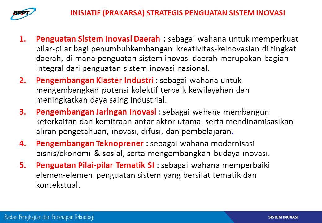INISIATIF (PRAKARSA) STRATEGIS PENGUATAN SISTEM INOVASI 1.Penguatan Sistem Inovasi Daerah : sebagai wahana untuk memperkuat pilar-pilar bagi penumbuhk