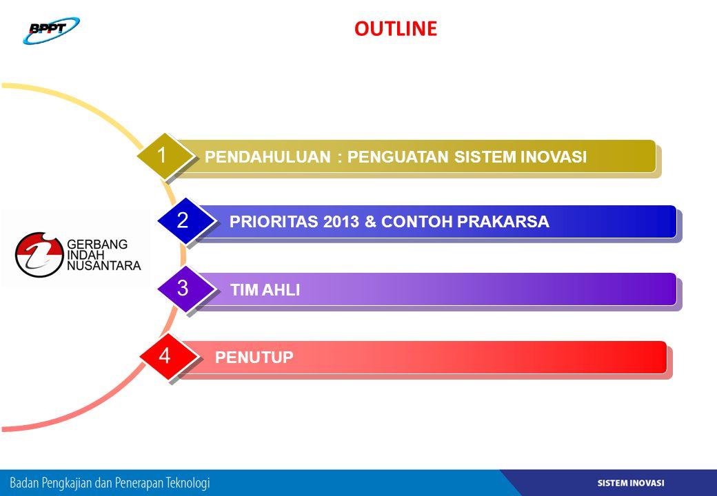 OUTLINE PENDAHULUAN : PENGUATAN SISTEM INOVASI 1 2 TIM AHLI 3 PENUTUP 4 PRIORITAS 2013 & CONTOH PRAKARSA