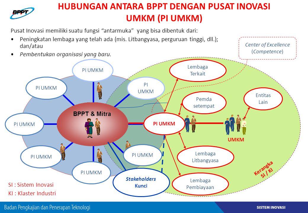 """PI UMKM Center of Excellence (Competence) Pusat Inovasi memiliki suatu fungsi """"antarmuka"""" yang bisa dibentuk dari: •Peningkatan lembaga yang telah ada"""