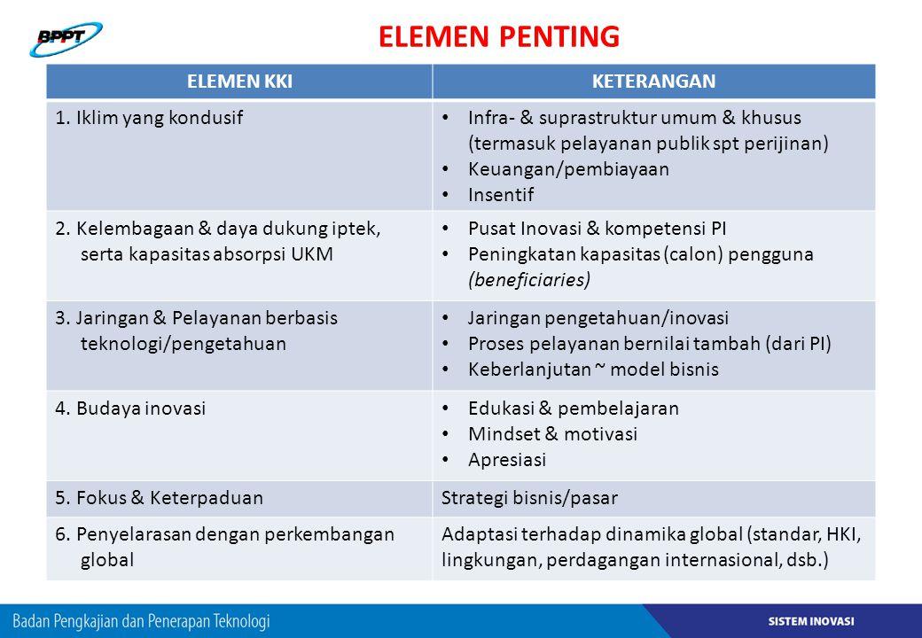 ELEMEN PENTING ELEMEN KKIKETERANGAN 1. Iklim yang kondusif • Infra- & suprastruktur umum & khusus (termasuk pelayanan publik spt perijinan) • Keuangan