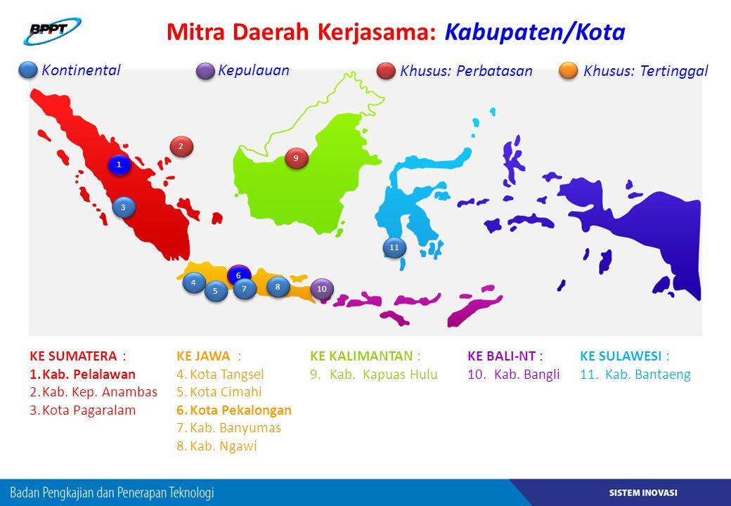 Mitra Daerah Kerjasama: Kabupaten/Kota KE SUMATERA : 1.Kab. Pelalawan 2.Kab. Kep. Anambas 3.Kota Pagaralam 1 1 KE JAWA : 4.Kota Tangsel 5.Kota Cimahi