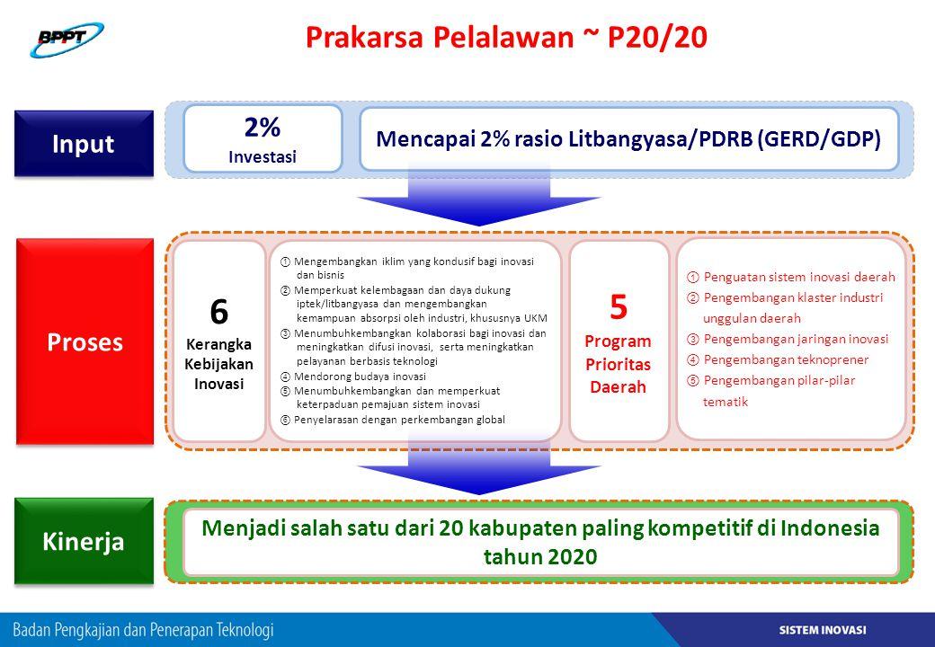Prakarsa Pelalawan ~ P20/20 2% Investasi Mencapai 2% rasio Litbangyasa/PDRB (GERD/GDP) Proses 6 Kerangka Kebijakan Inovasi ① Penguatan sistem inovasi