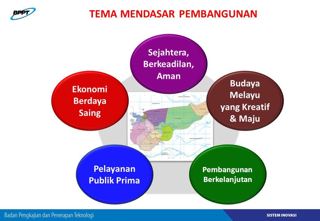 TEMA MENDASAR PEMBANGUNAN Ekonomi Berdaya Saing Budaya Melayu yang Kreatif & Maju Sejahtera, Berkeadilan, Aman Pelayanan Publik Prima Pembangunan Berk