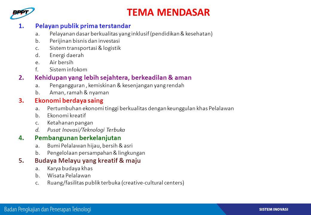 TEMA MENDASAR 1.Pelayan publik prima terstandar a.Pelayanan dasar berkualitas yang inklusif (pendidikan & kesehatan) b.Perijinan bisnis dan investasi