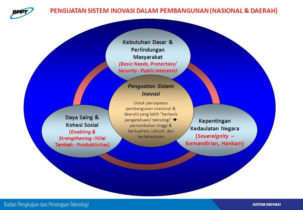 Kepentingan Kedaulatan Negara (Sovereignity – Kemandirian, Hankam) Kebutuhan Dasar & Perlindungan Masyarakat (Basic Needs, Protection/ Security - Publ