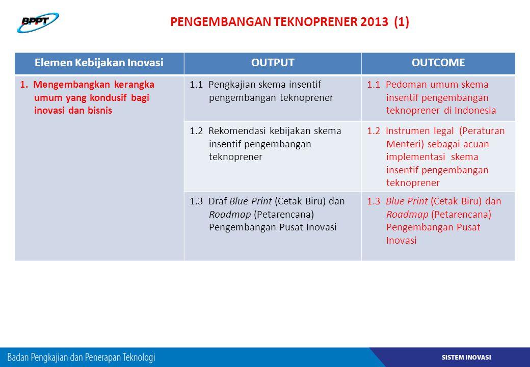 PENGEMBANGAN TEKNOPRENER 2013 (1) Elemen Kebijakan InovasiOUTPUTOUTCOME 1. Mengembangkan kerangka umum yang kondusif bagi inovasi dan bisnis 1.1 Pengk