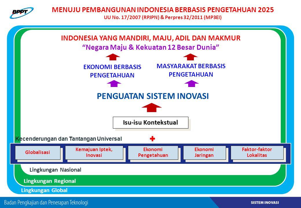 Lingkungan Global Lingkungan Regional Lingkungan Nasional MENUJU PEMBANGUNAN INDONESIA BERBASIS PENGETAHUAN 2025 UU No. 17/2007 (RPJPN) & Perpres 32/2