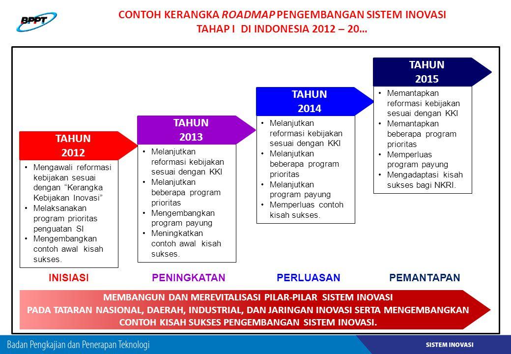 "CONTOH KERANGKA ROADMAP PENGEMBANGAN SISTEM INOVASI TAHAP I DI INDONESIA 2012 – 20… •Mengawali reformasi kebijakan sesuai dengan ""Kerangka Kebijakan I"