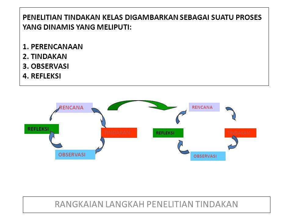 MANFAAT PTK 1.