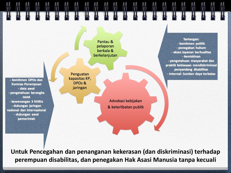 Untuk Pencegahan dan penanganan kekerasan (dan diskriminasi) terhadap perempuan disabilitas, dan penegakan Hak Asasi Manusia tanpa kecuali Modalitas/p