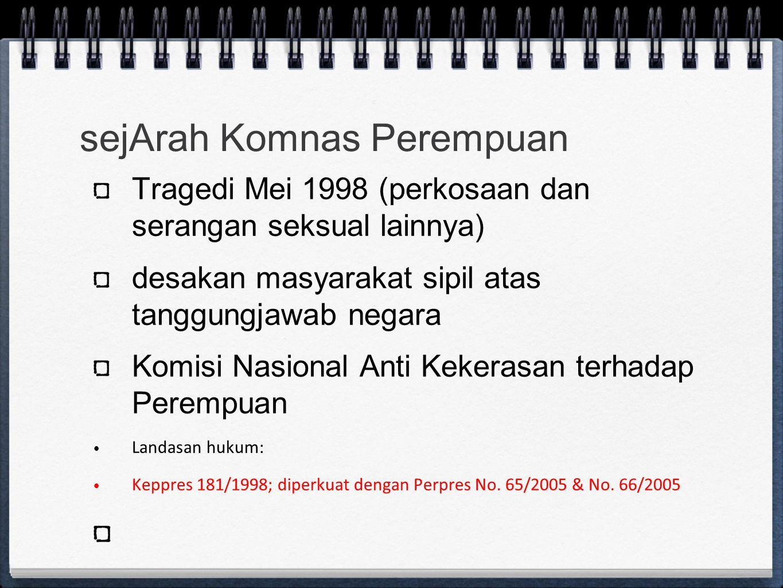 sejArah Komnas Perempuan Tragedi Mei 1998 (perkosaan dan serangan seksual lainnya) desakan masyarakat sipil atas tanggungjawab negara Komisi Nasional